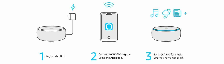 Amazon Echo Dot-3rdGen simple setup