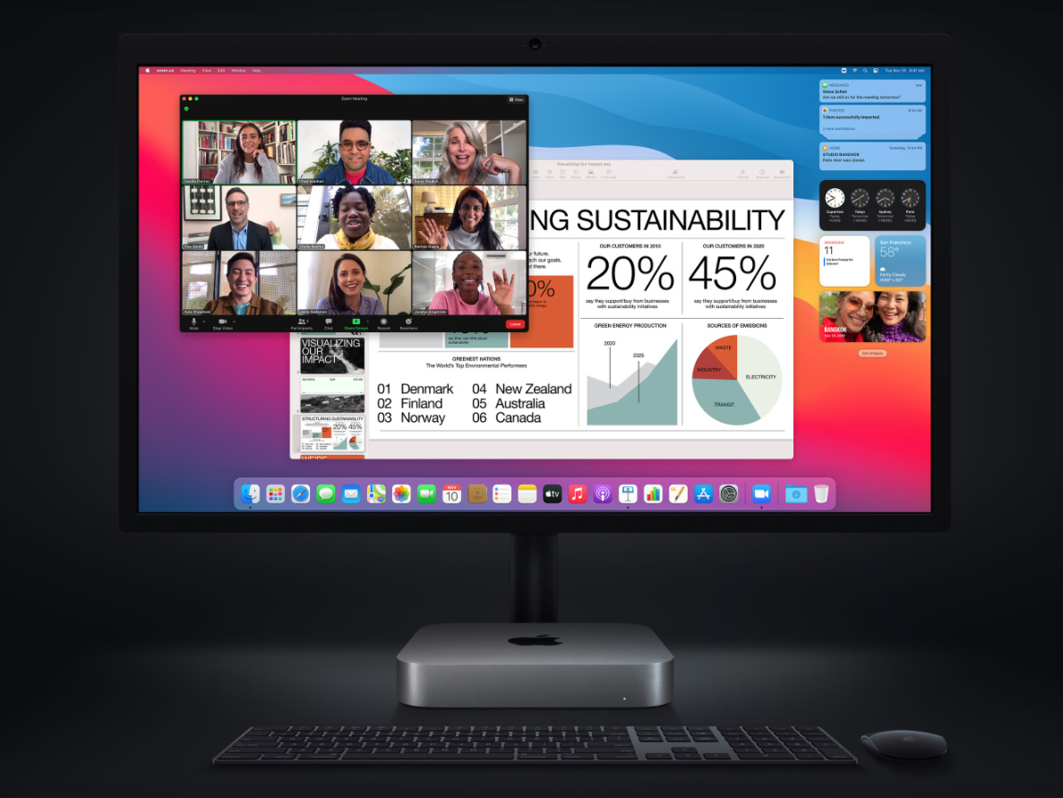 Apple Mac mini M1 chip versatility