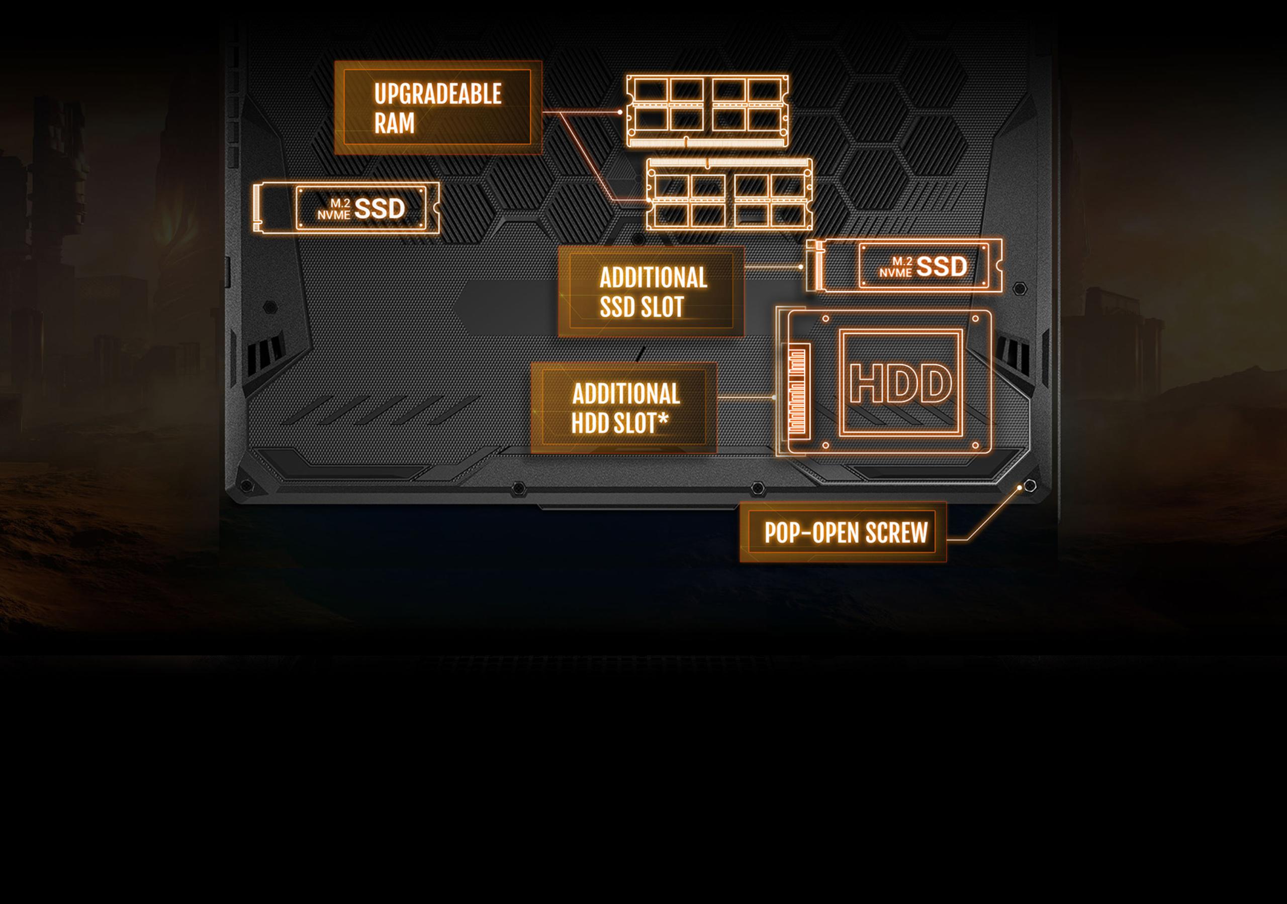 Asus tuf gaming laptop upgrading