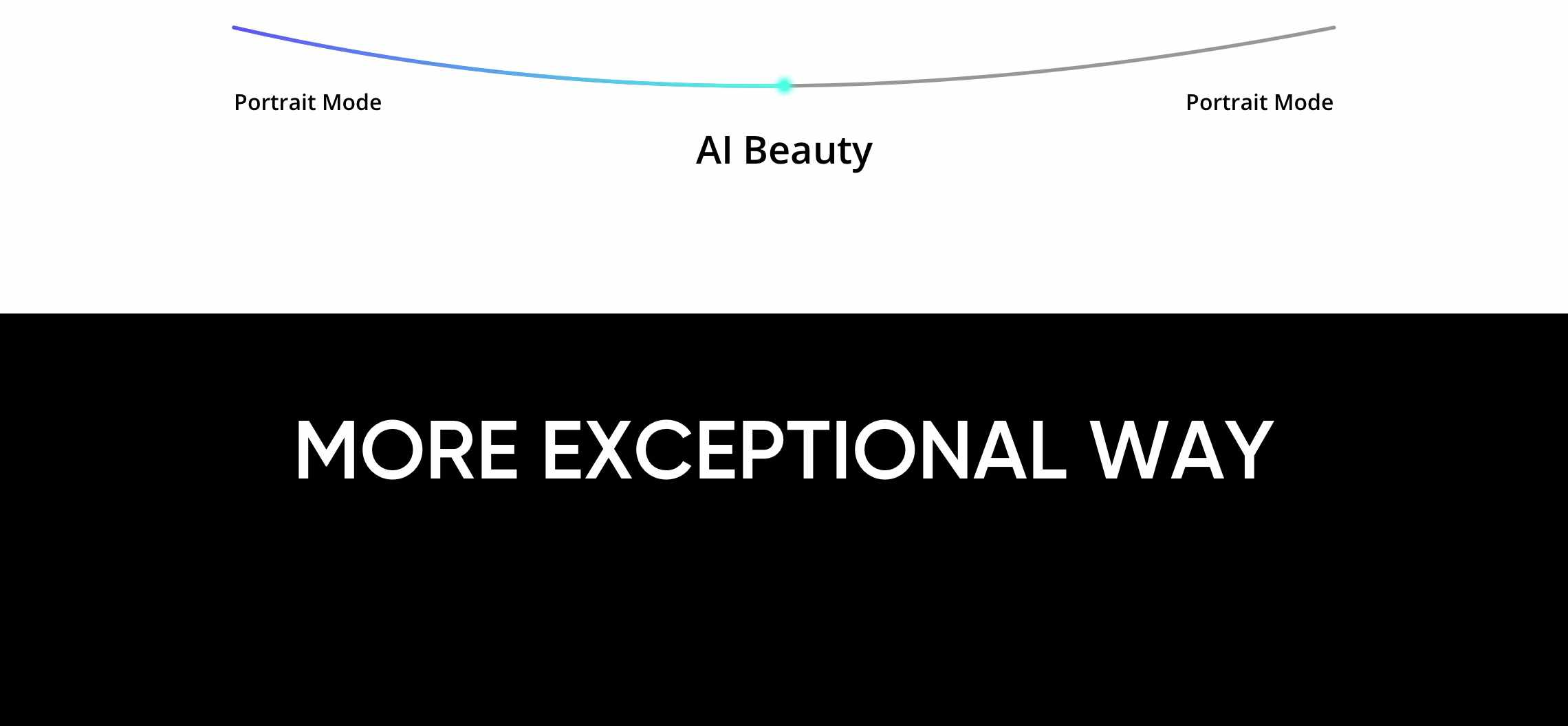 Realme AI Beauty