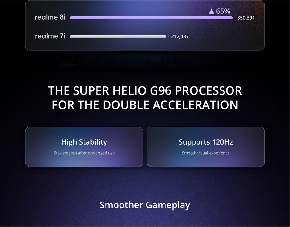 Realme double acceleration