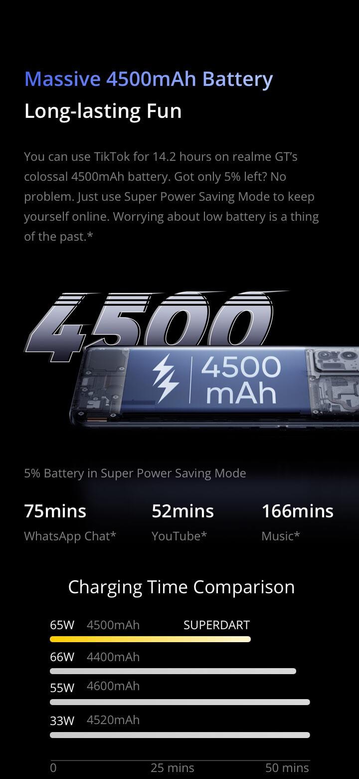 Realme GT 5G battery