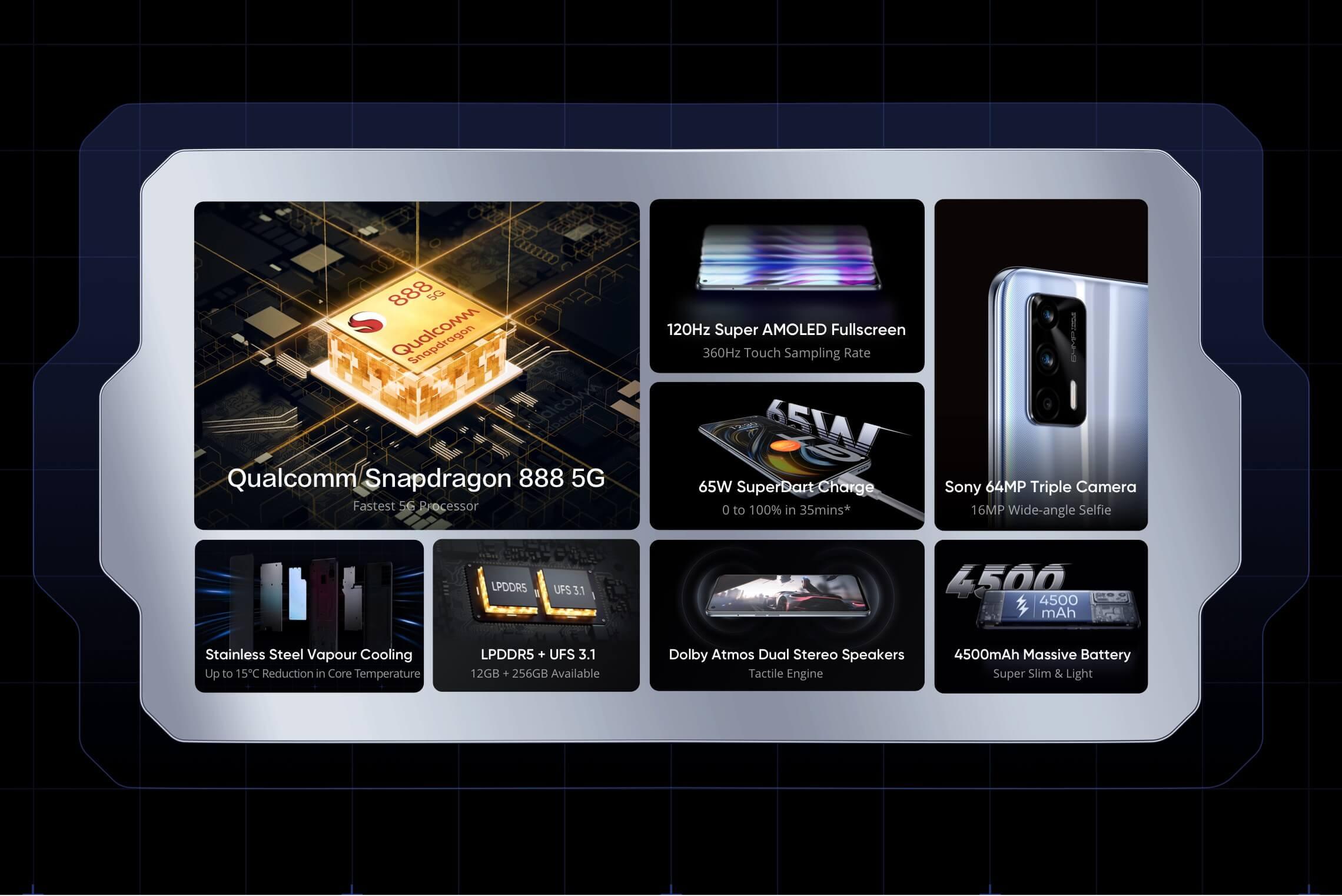 Realme GT 5G spec