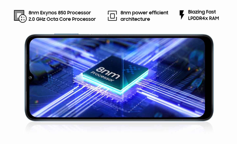 Samsung Galaxy M12 Performance