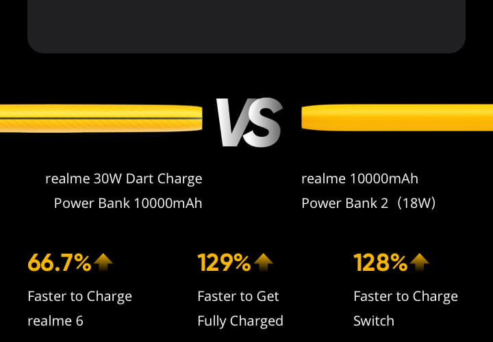 Realme 30w charge powerbank Fast Charge