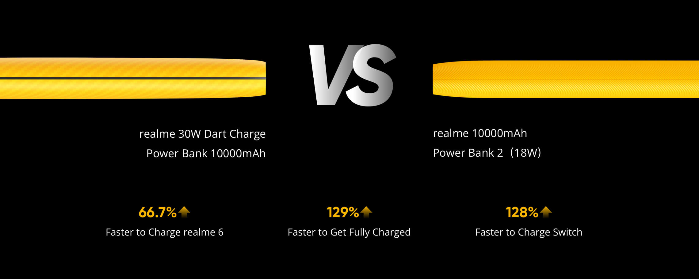 Realme Power Bank price